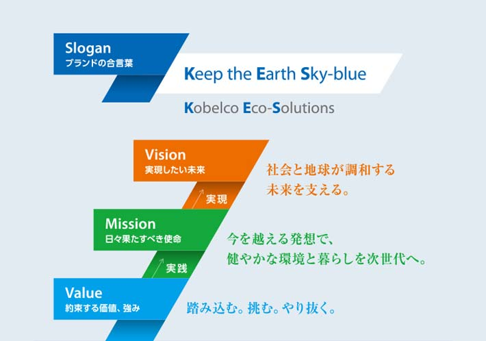 Slogan:Keep the Earth Sky-blue